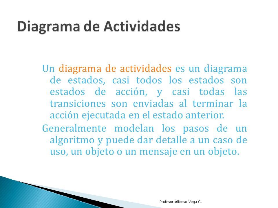 Un diagrama de actividades es un diagrama de estados, casi todos los estados son estados de acción, y casi todas las transiciones son enviadas al term
