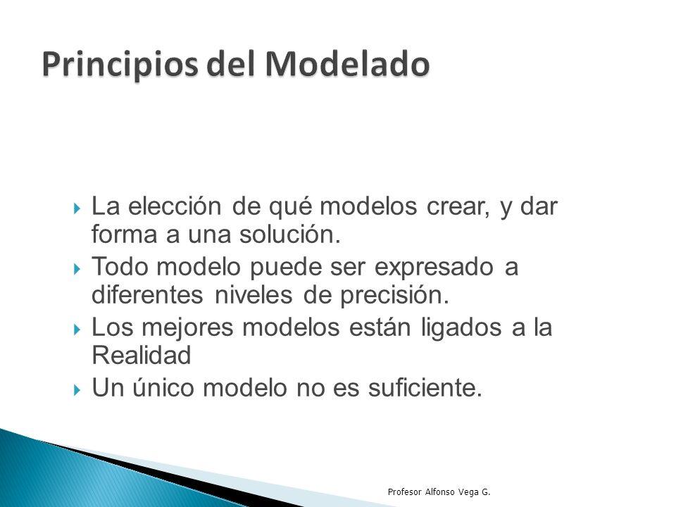 La elección de qué modelos crear, y dar forma a una solución. Todo modelo puede ser expresado a diferentes niveles de precisión. Los mejores modelos e