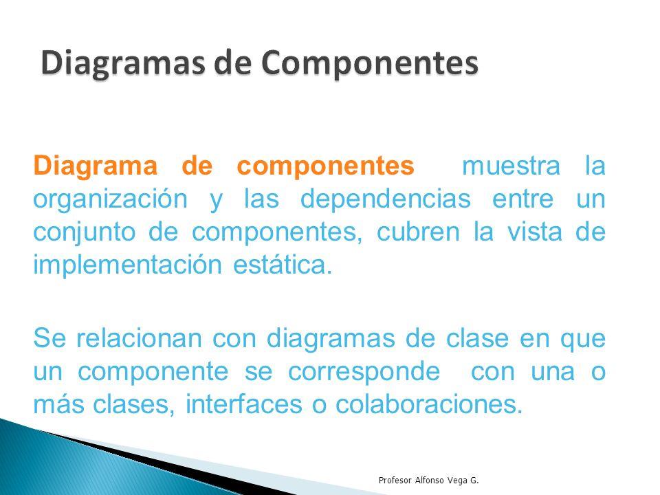 Diagrama de componentes muestra la organización y las dependencias entre un conjunto de componentes, cubren la vista de implementación estática. Se re