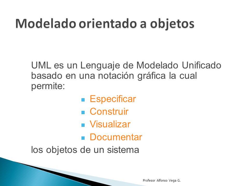 UML es un Lenguaje de Modelado Unificado basado en una notación gráfica la cual permite: Especificar Construir Visualizar Documentar los objetos de un
