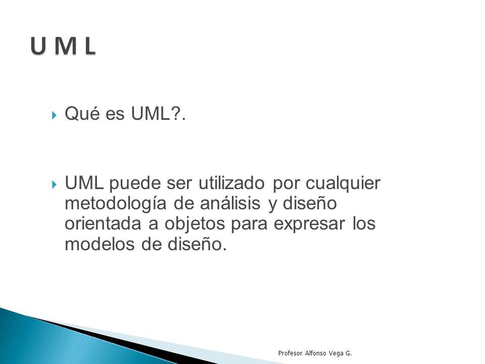 Qué es UML?. UML puede ser utilizado por cualquier metodología de análisis y diseño orientada a objetos para expresar los modelos de diseño. Profesor