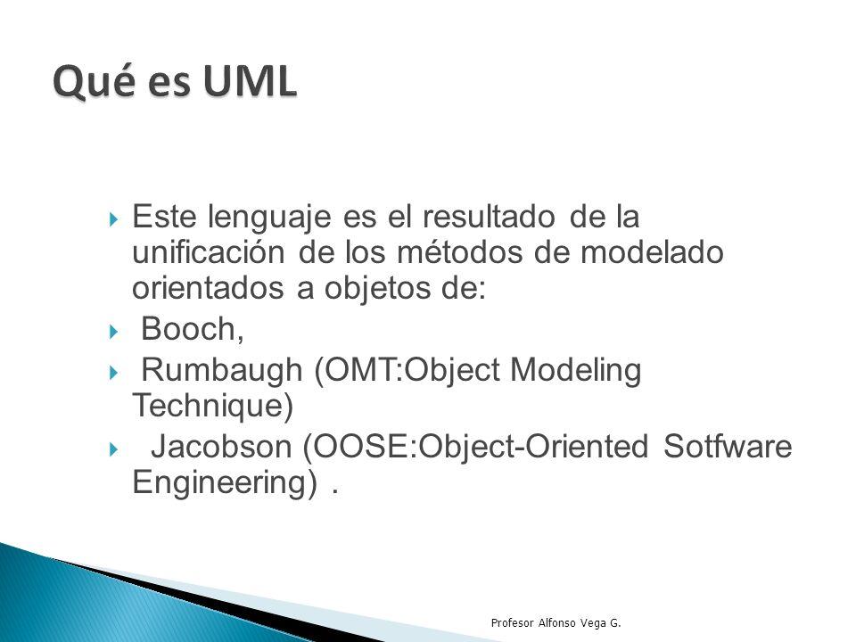 Este lenguaje es el resultado de la unificación de los métodos de modelado orientados a objetos de: Booch, Rumbaugh (OMT:Object Modeling Technique) Ja