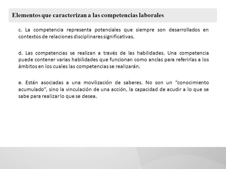 Elementos que caracterizan a las competencias laborales c. La competencia representa potenciales que siempre son desarrollados en contextos de relacio