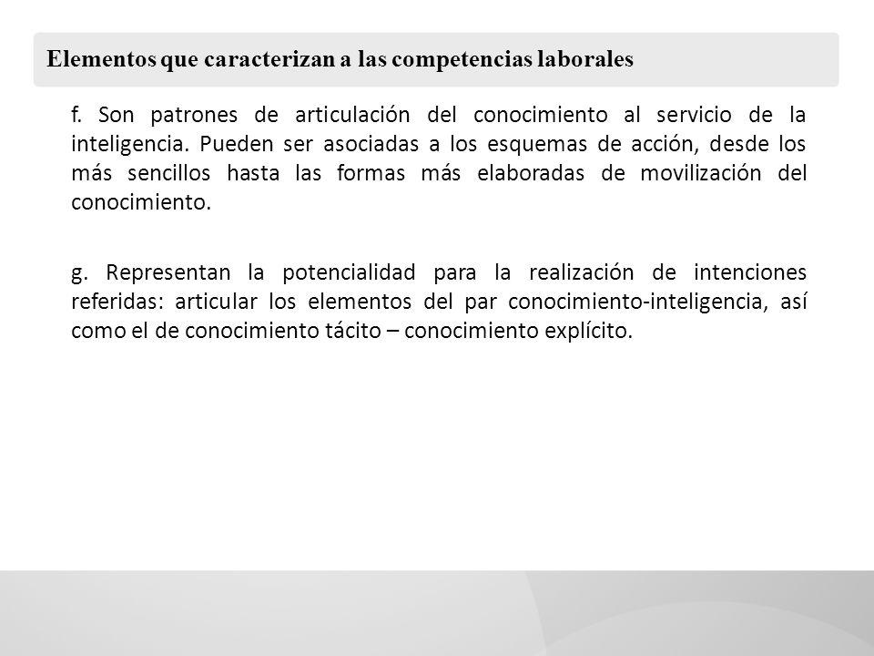 Elementos que caracterizan a las competencias laborales f. Son patrones de articulación del conocimiento al servicio de la inteligencia. Pueden ser as