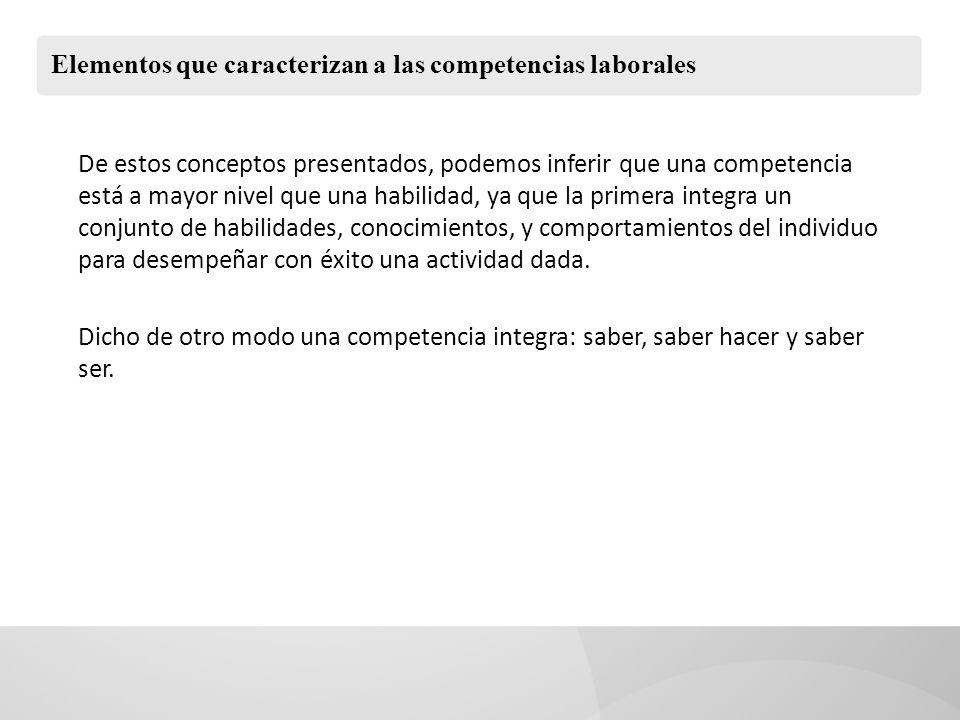 Elementos que caracterizan a las competencias laborales De estos conceptos presentados, podemos inferir que una competencia está a mayor nivel que una