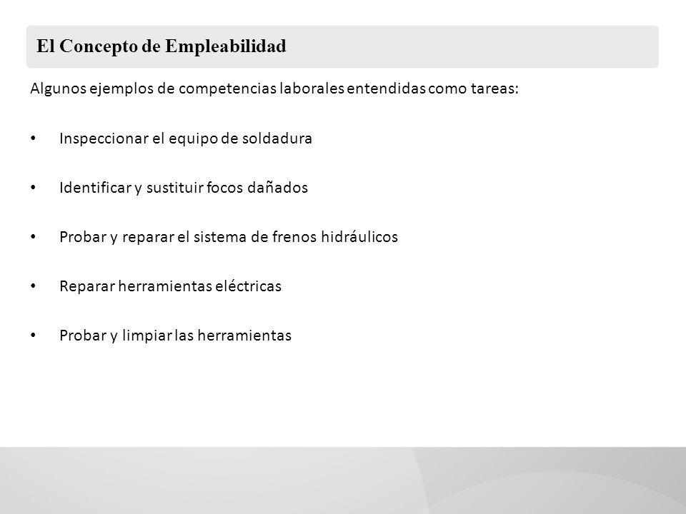 El Concepto de Empleabilidad Algunos ejemplos de competencias laborales entendidas como tareas: Inspeccionar el equipo de soldadura Identificar y sust