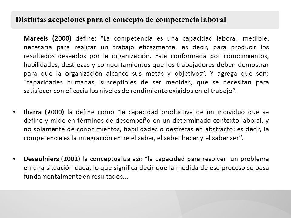 Distintas acepciones para el concepto de competencia laboral Mareéis (2000) define: La competencia es una capacidad laboral, medible, necesaria para r