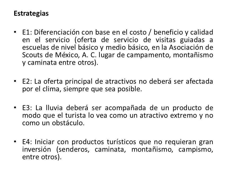 Estrategias E1: Diferenciación con base en el costo / beneficio y calidad en el servicio (oferta de servicio de visitas guiadas a escuelas de nivel bá