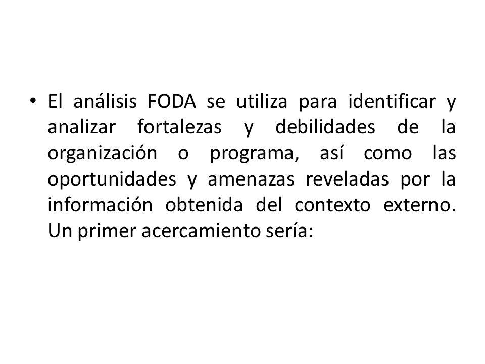 El análisis FODA se utiliza para identificar y analizar fortalezas y debilidades de la organización o programa, así como las oportunidades y amenazas