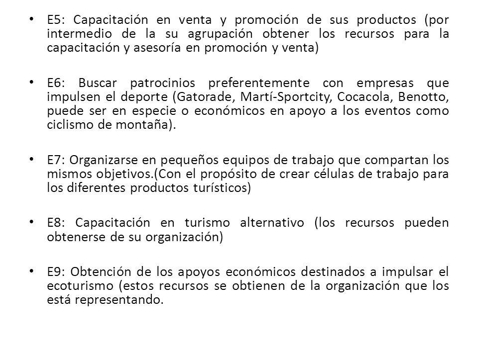 E5: Capacitación en venta y promoción de sus productos (por intermedio de la su agrupación obtener los recursos para la capacitación y asesoría en pro