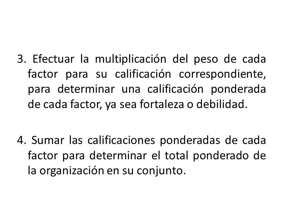 3. Efectuar la multiplicación del peso de cada factor para su calificación correspondiente, para determinar una calificación ponderada de cada factor,