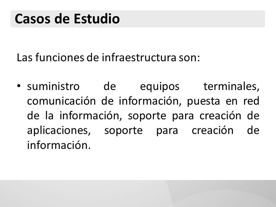 Casos de Estudio Las funciones de infraestructura son: suministro de equipos terminales, comunicación de información, puesta en red de la información,