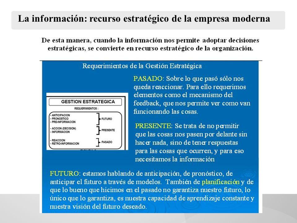 La información: recurso estratégico de la empresa moderna