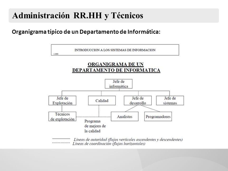 Administración RR.HH y Técnicos Organigrama típico de un Departamento de Informática: