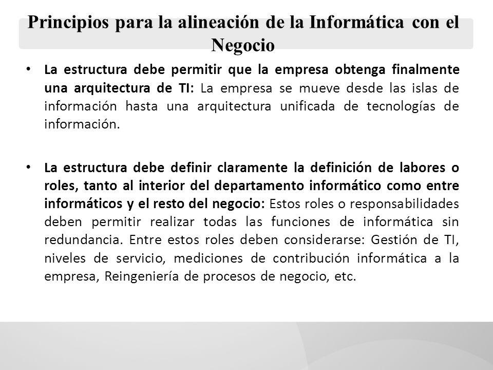 Principios para la alineación de la Informática con el Negocio La estructura debe permitir que la empresa obtenga finalmente una arquitectura de TI: L