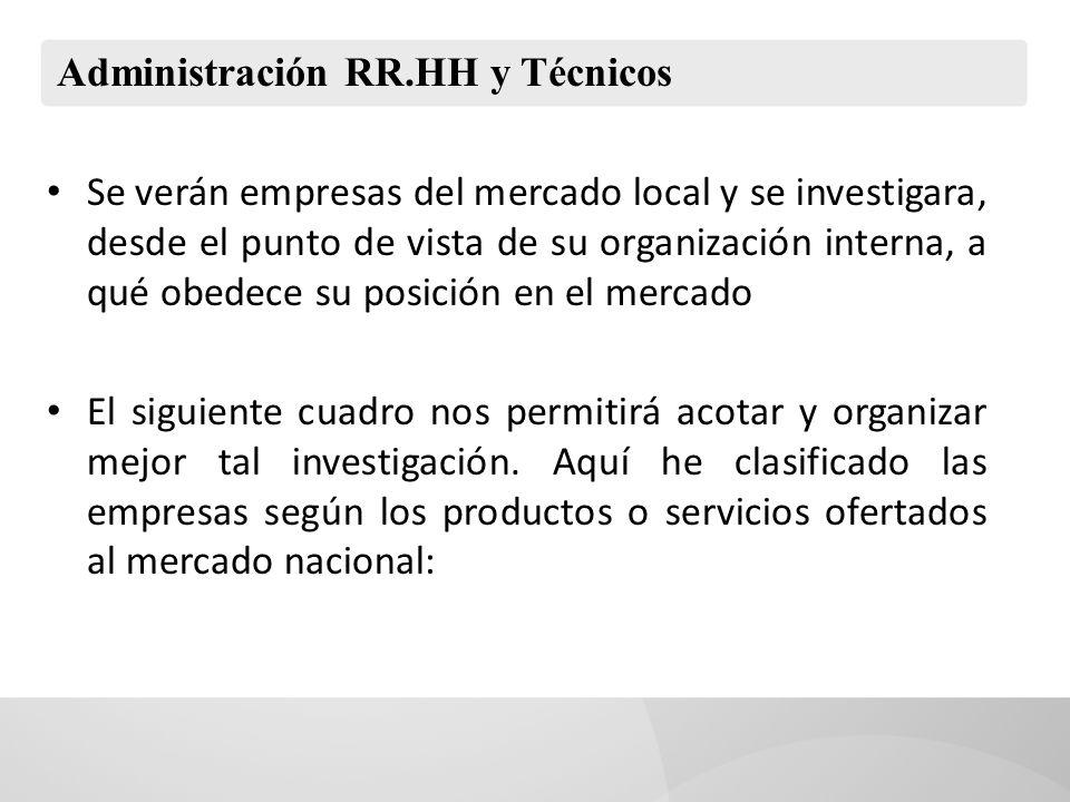Administración RR.HH y Técnicos Se verán empresas del mercado local y se investigara, desde el punto de vista de su organización interna, a qué obedec