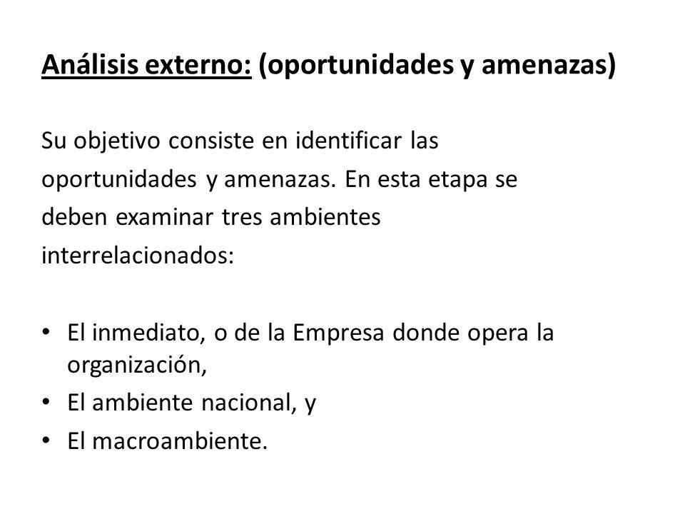 Análisis externo: (oportunidades y amenazas) Su objetivo consiste en identificar las oportunidades y amenazas.