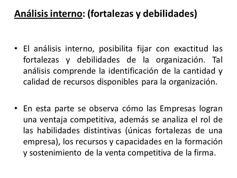 Análisis interno: (fortalezas y debilidades) El análisis interno, posibilita fijar con exactitud las fortalezas y debilidades de la organización.