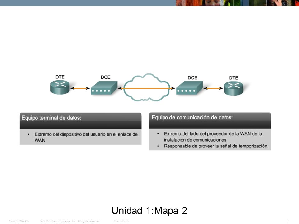 © 2007 Cisco Systems, Inc. All rights reserved.Cisco PublicNew CCNA 407 5 Unidad 1:Mapa 2