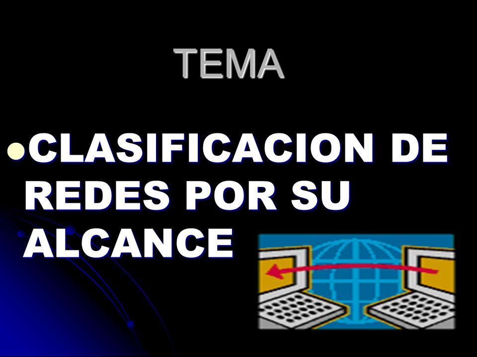 TEMA CLASIFICACION DE REDES POR SU ALCANCE CLASIFICACION DE REDES POR SU ALCANCE