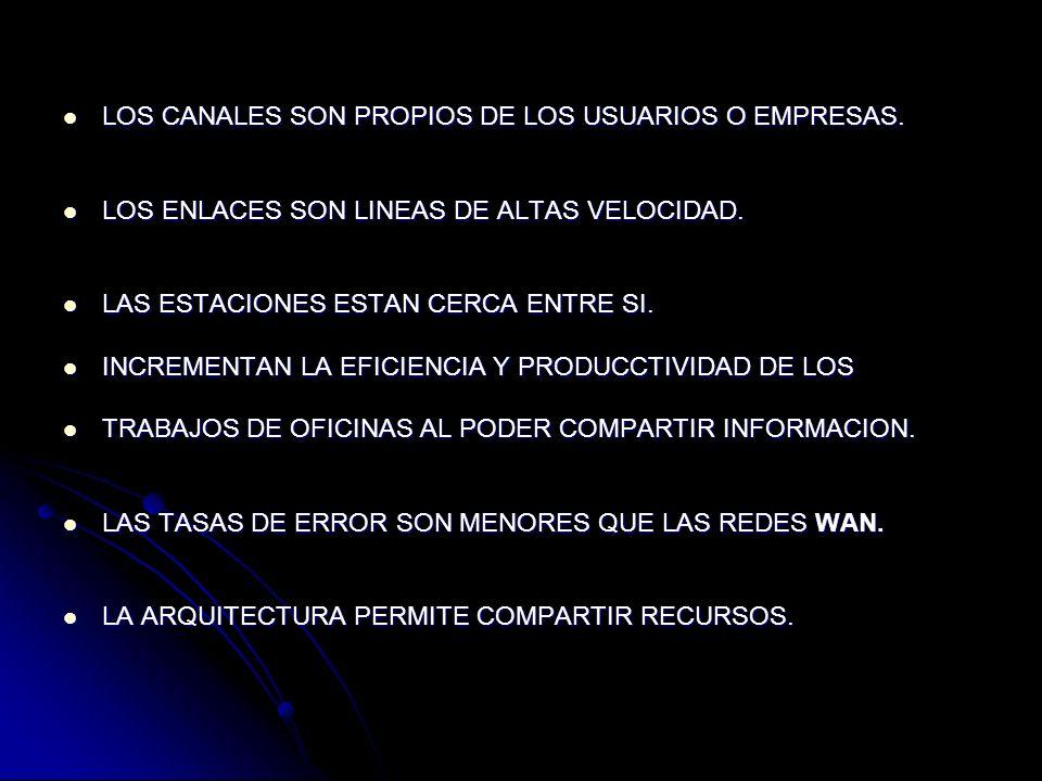 LOS CANALES SON PROPIOS DE LOS USUARIOS O EMPRESAS.
