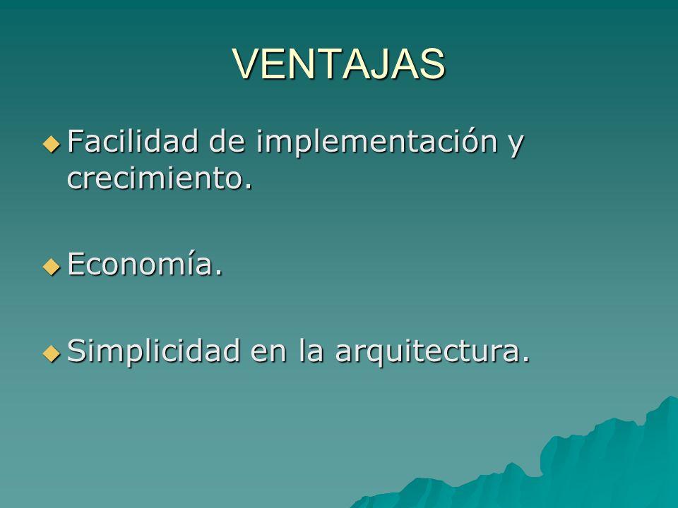 VENTAJAS Facilidad de implementación y crecimiento. Facilidad de implementación y crecimiento. Economía. Economía. Simplicidad en la arquitectura. Sim