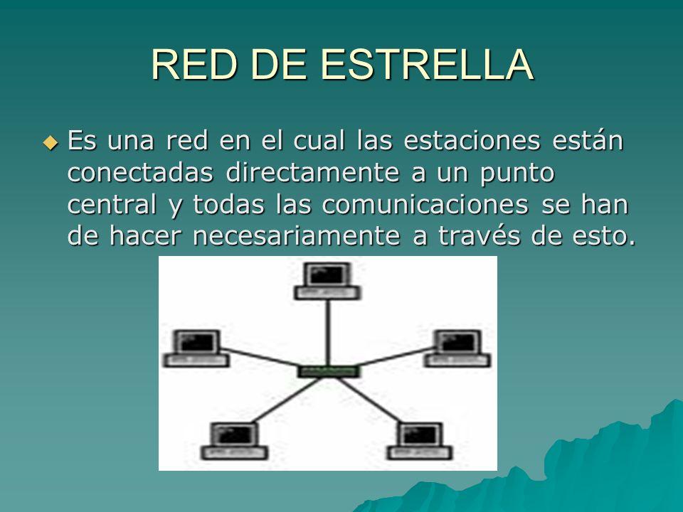 RED DE ESTRELLA Es una red en el cual las estaciones están conectadas directamente a un punto central y todas las comunicaciones se han de hacer neces
