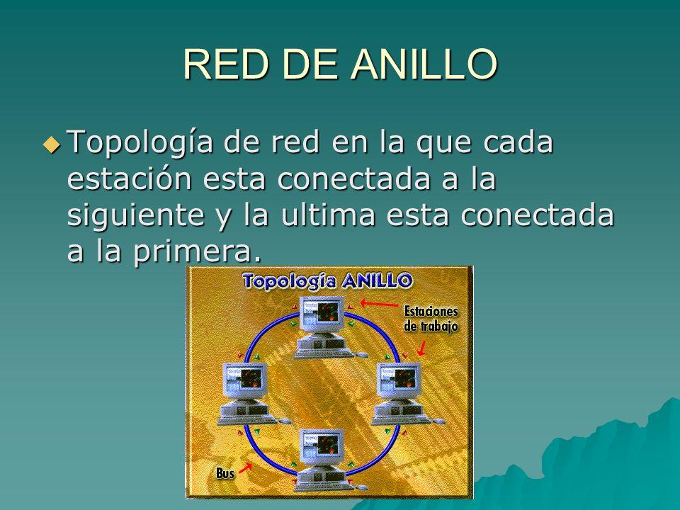 RED DE ANILLO Topología de red en la que cada estación esta conectada a la siguiente y la ultima esta conectada a la primera. Topología de red en la q