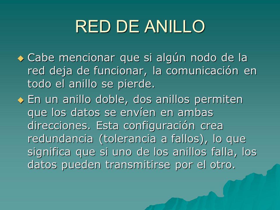 RED DE ANILLO Cabe mencionar que si algún nodo de la red deja de funcionar, la comunicación en todo el anillo se pierde. Cabe mencionar que si algún n