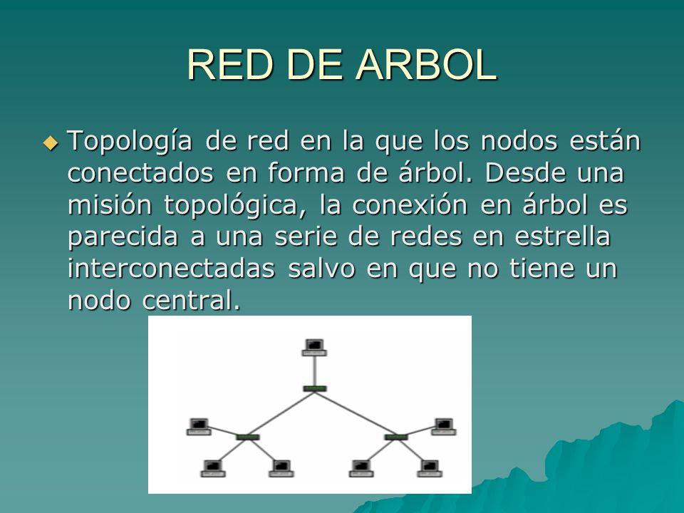 RED DE ARBOL Topología de red en la que los nodos están conectados en forma de árbol. Desde una misión topológica, la conexión en árbol es parecida a