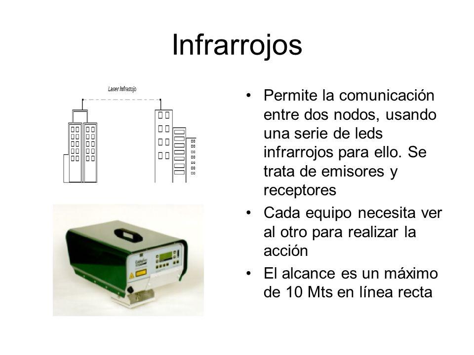 Infrarrojos Permite la comunicación entre dos nodos, usando una serie de leds infrarrojos para ello. Se trata de emisores y receptores Cada equipo nec