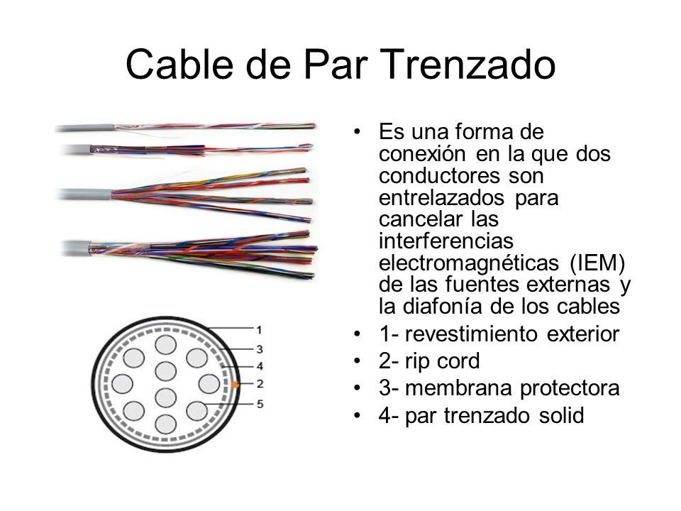 Cable de Par Trenzado Es una forma de conexión en la que dos conductores son entrelazados para cancelar las interferencias electromagnéticas (IEM) de