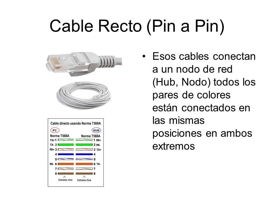 Cable Recto (Pin a Pin) Esos cables conectan a un nodo de red (Hub, Nodo) todos los pares de colores están conectados en las mismas posiciones en ambo