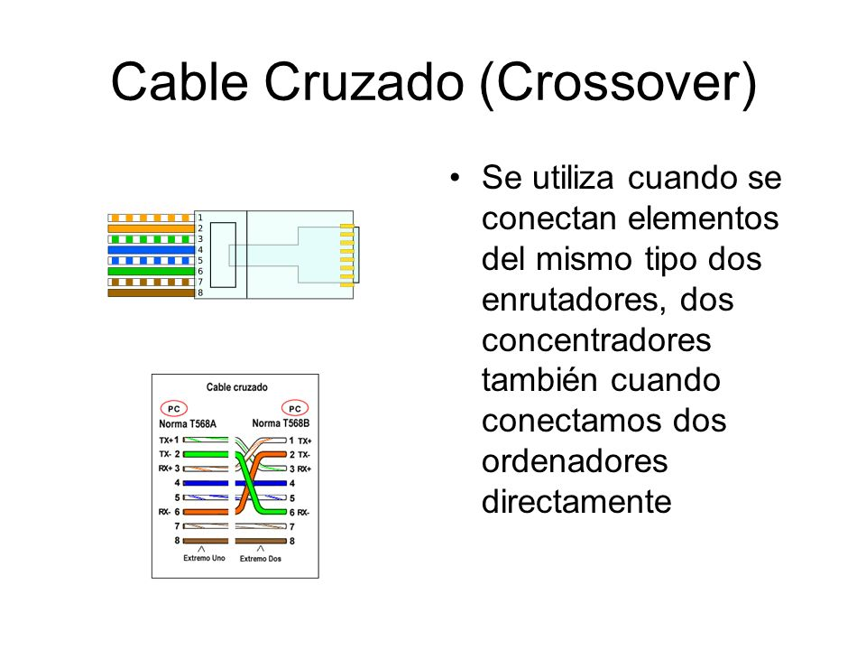 Cable Cruzado (Crossover) Se utiliza cuando se conectan elementos del mismo tipo dos enrutadores, dos concentradores también cuando conectamos dos ord