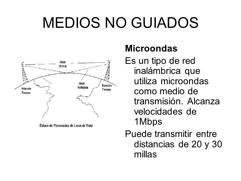 MEDIOS NO GUIADOS Microondas Es un tipo de red inalámbrica que utiliza microondas como medio de transmisión. Alcanza velocidades de 1Mbps Puede transm