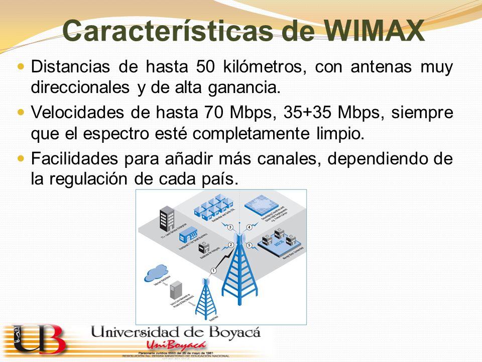 Características de WIMAX Distancias de hasta 50 kilómetros, con antenas muy direccionales y de alta ganancia. Velocidades de hasta 70 Mbps, 35+35 Mbps