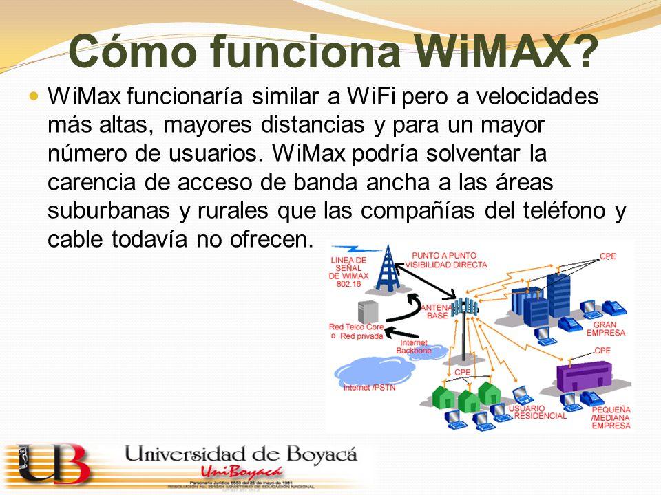 Cómo funciona WiMAX? WiMax funcionaría similar a WiFi pero a velocidades más altas, mayores distancias y para un mayor número de usuarios. WiMax podrí