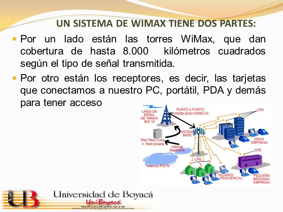 UN SISTEMA DE WIMAX TIENE DOS PARTES: Por un lado están las torres WiMax, que dan cobertura de hasta 8.000 kilómetros cuadrados según el tipo de señal
