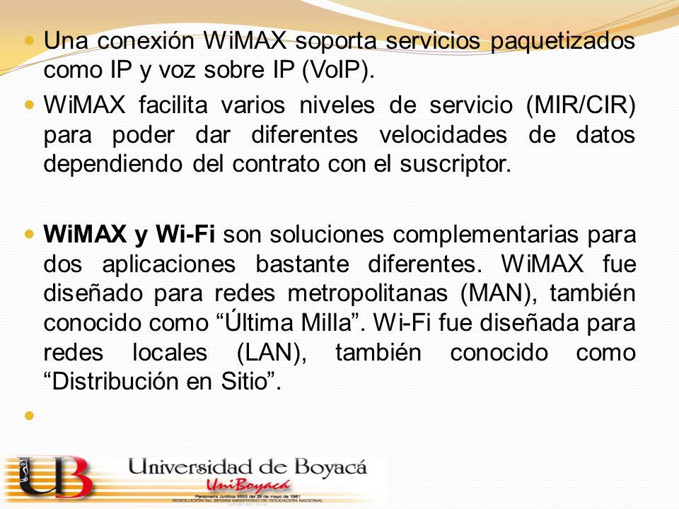 Una conexión WiMAX soporta servicios paquetizados como IP y voz sobre IP (VoIP). WiMAX facilita varios niveles de servicio (MIR/CIR) para poder dar di