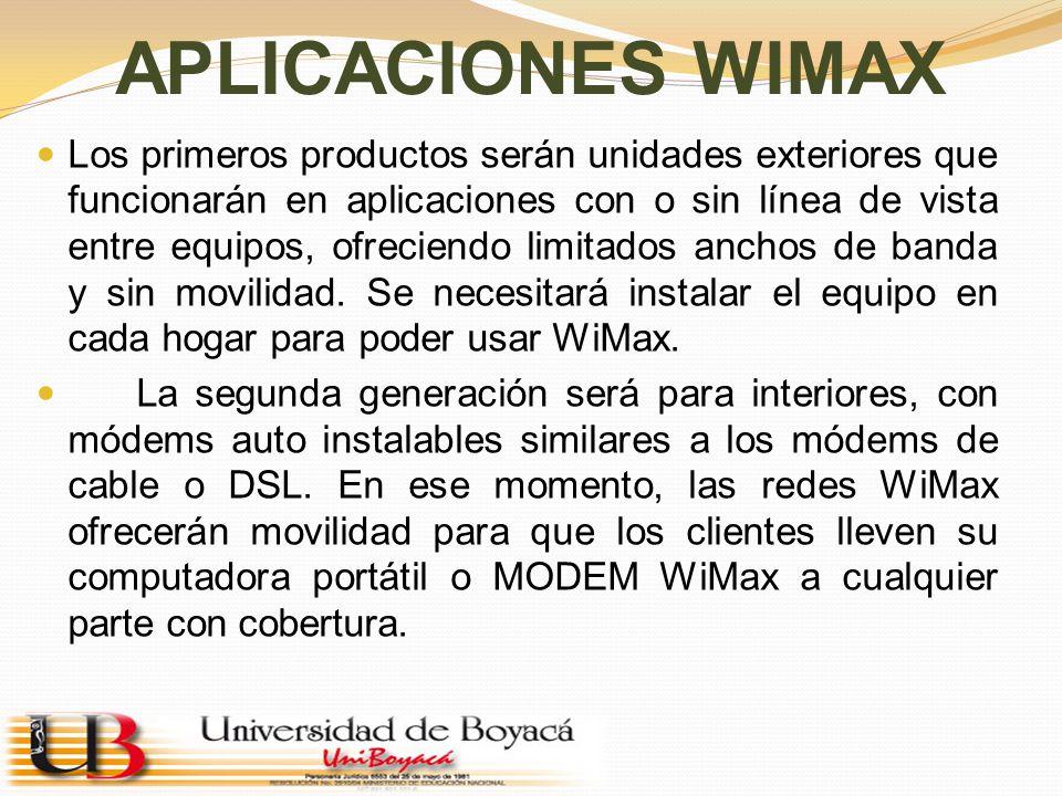 APLICACIONES WIMAX Los primeros productos serán unidades exteriores que funcionarán en aplicaciones con o sin línea de vista entre equipos, ofreciendo