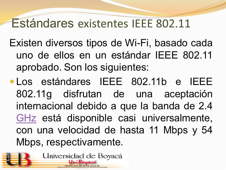 Estándares existentes IEEE 802.11 Existen diversos tipos de Wi-Fi, basado cada uno de ellos en un estándar IEEE 802.11 aprobado. Son los siguientes: L