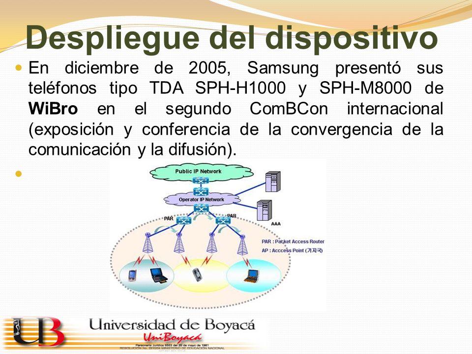Despliegue del dispositivo En diciembre de 2005, Samsung presentó sus teléfonos tipo TDA SPH-H1000 y SPH-M8000 de WiBro en el segundo ComBCon internac