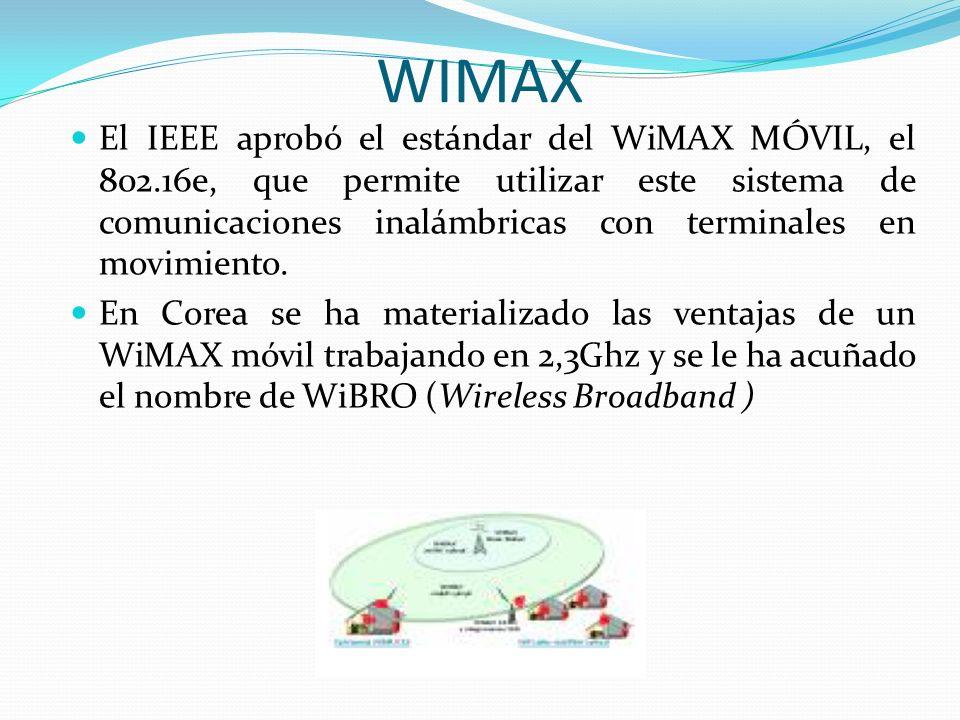 WIMAX El IEEE aprobó el estándar del WiMAX MÓVIL, el 802.16e, que permite utilizar este sistema de comunicaciones inalámbricas con terminales en movim