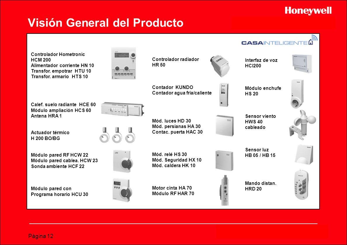 Página 12 Visión General del Producto Controlador Hometronic HCM 200 Alimentador corriente HN 10 Transfor. empotrar HTU 10 Transfor. armario HTS 10 Ca