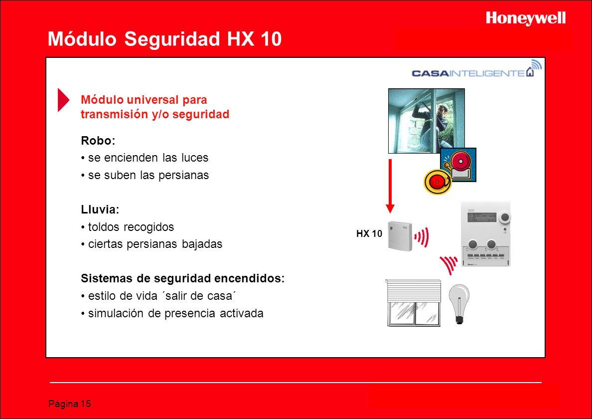 Página 15 Módulo Seguridad HX 10 Módulo universal para transmisión y/o seguridad Robo: se encienden las luces se suben las persianas Lluvia: toldos re