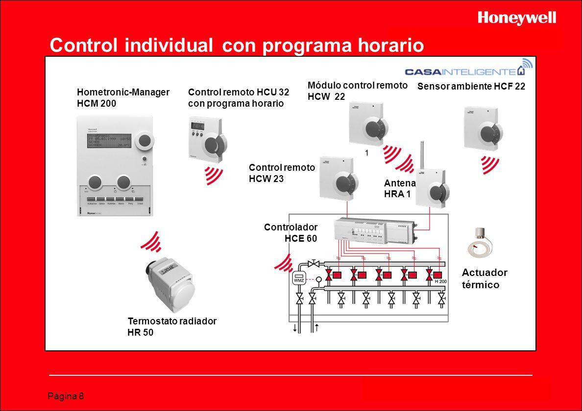 Página 9 Configuración básica HCE 60, 5 zonas Expandible hasta 8 zonas con módulo HCS 60 Retroalimentación de caldera a MCR 40, MCR 200 HRA 1 Módulo control remoto HCW 22 Control remoto HCW 23 Controlador HCE 60 Sensor ambiente HCF 22 Control individual con programa horario