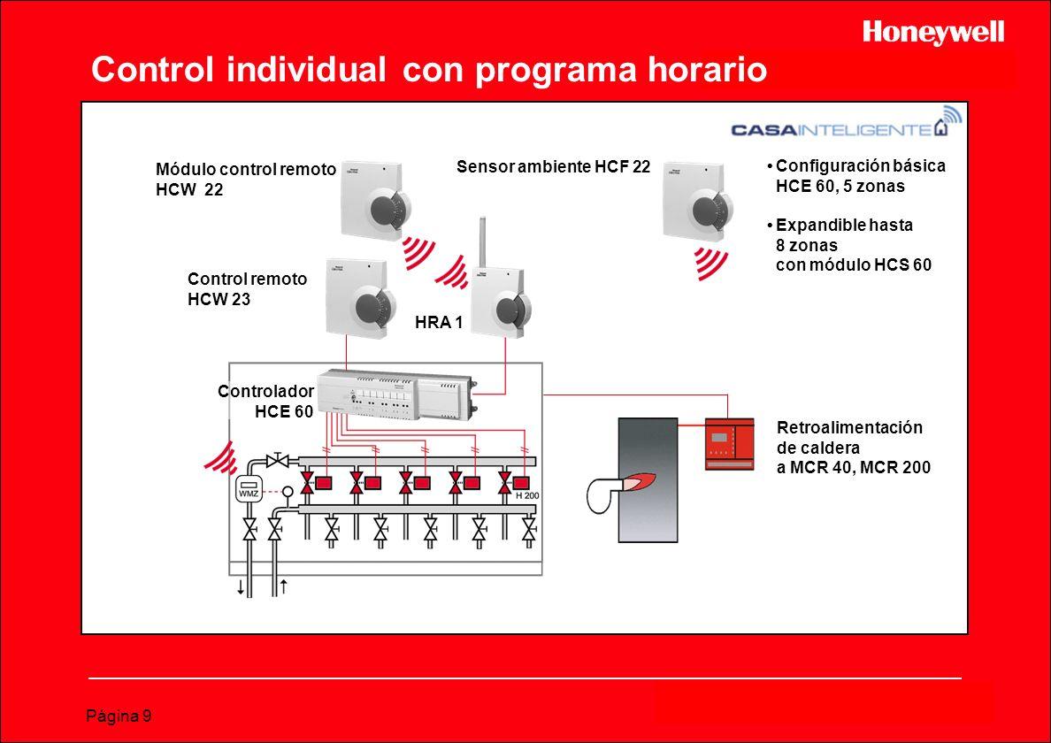 Página 9 Configuración básica HCE 60, 5 zonas Expandible hasta 8 zonas con módulo HCS 60 Retroalimentación de caldera a MCR 40, MCR 200 HRA 1 Módulo c