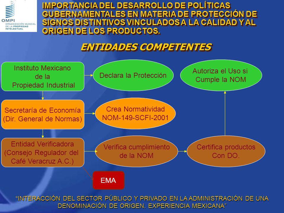 Instituto Mexicano de la Propiedad Industrial Secretaría de Economía (Dir. General de Normas) Entidad Verificadora (Consejo Regulador del Café Veracru