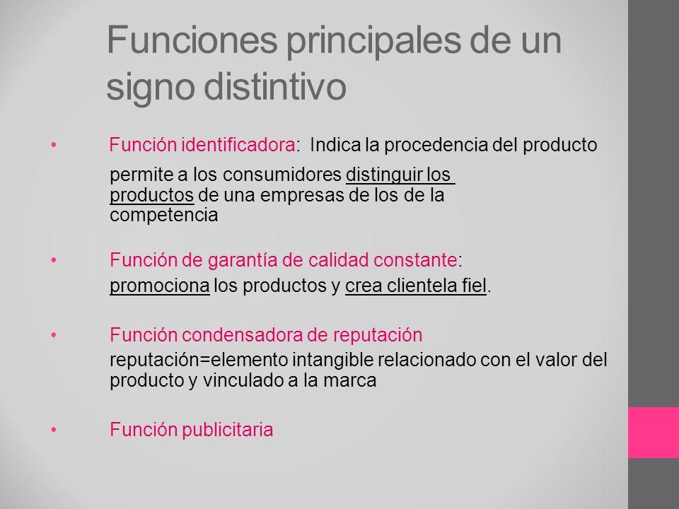 Funciones principales de un signo distintivo Función identificadora: Indica la procedencia del producto permite a los consumidores distinguir los prod