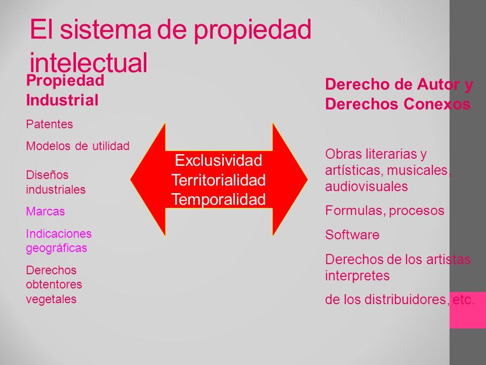 El sistema de propiedad intelectual Exclusividad Territorialidad Temporalidad Propiedad Industrial Patentes Modelos de utilidad Diseños industriales M